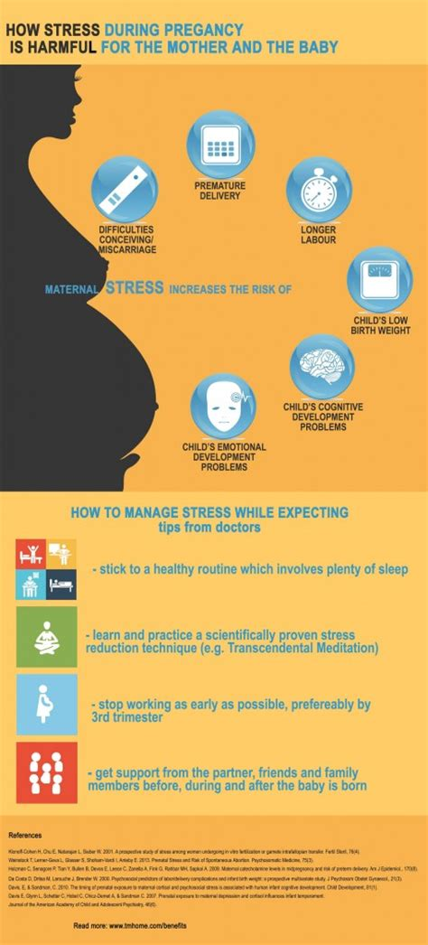 Pregnancy and Stress