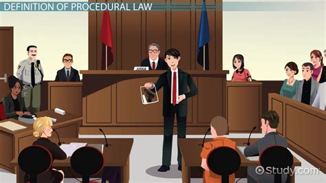 Procedural Law: Definition & Example - Video & Lesson